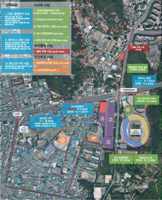 ▲ 1단계 도시경제기반형 '부천허브렉스 사업' 계획도