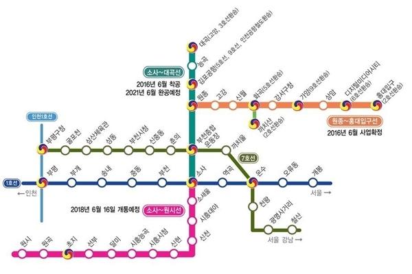 ▲ 격자형 지하철망 노선도