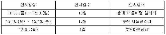 ▲ 경인축 역사자료 순회 전시장소와 일정표