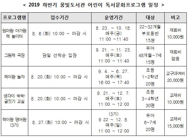 ▲ 2019년 하반기 꿈빛도서관 어린이 독서문화프로그램 일정