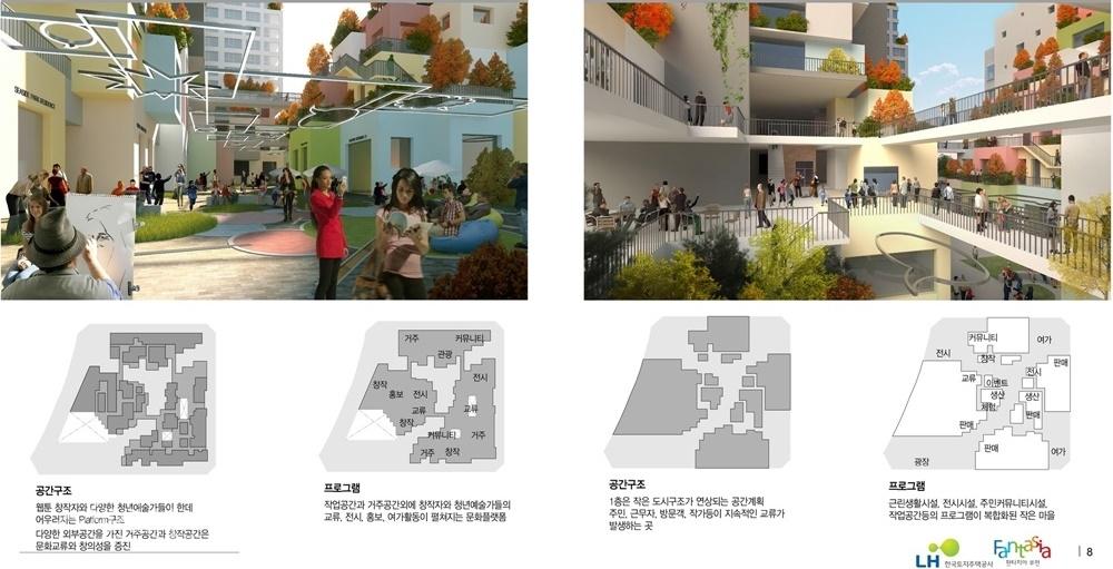 ▲ 웹툰융합센터 및 예술인주택 특화요소 투시도(스토리벨리)