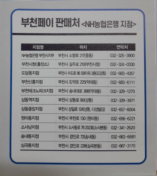 부천페이 오프라인 11개 판매처.
