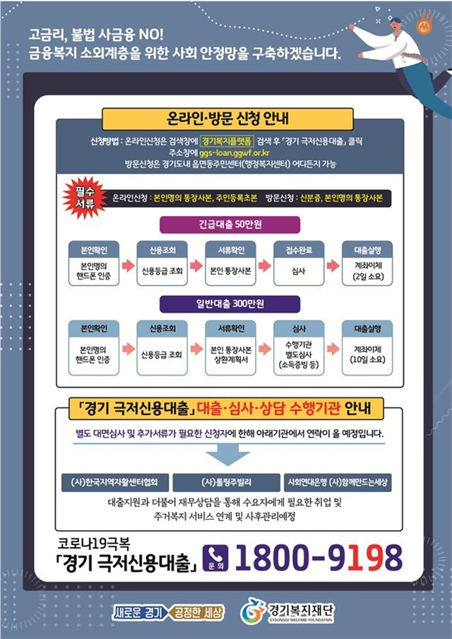 ▲ 경기 극저신용대출 안내문