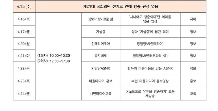 ▲ 하루 두번 배달되는 문화예술 '테마콘서트' 4월 일정표