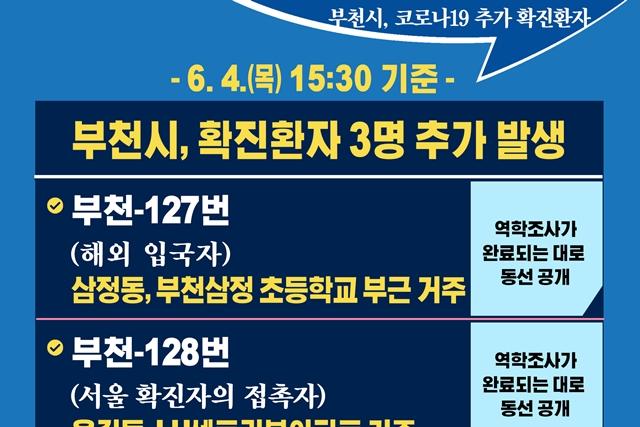 [카드뉴스] 6. 4. 15:30 기준 부천시 확진자 3명 추가 발생