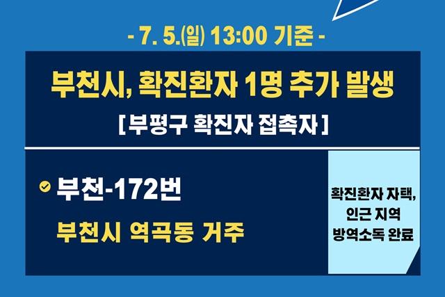 [카드뉴스] 7.5.(일) 13:00 기준 부천시 확진환자 1명 추가 발생
