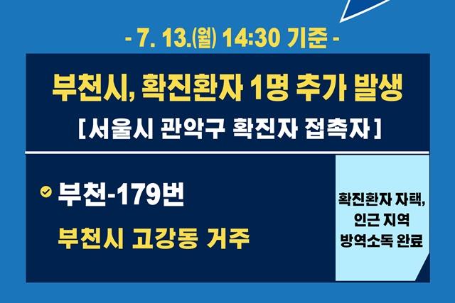 [카드뉴스] 7.13.(월) 14:30 기준 부천시 확진 환자 1명 추가 발생
