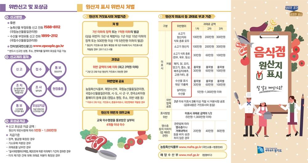 ▲ ▲ 음식점 관련 원산지 표시 안내문