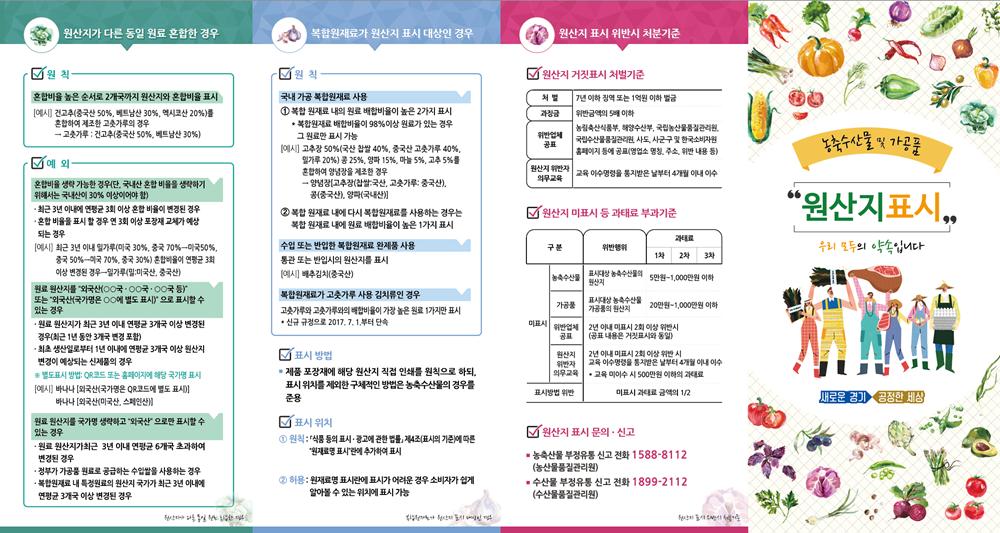 ▲ ▲ 도소매 관련 원산지 표시 안내문