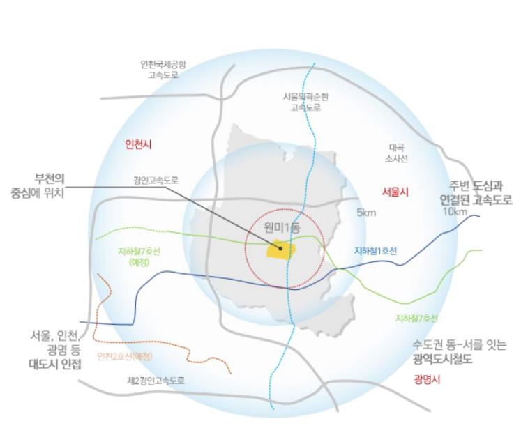 ▲ 서부 수도권의 중심인 원미