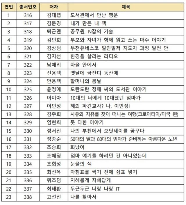 ▲ 일인일저 지도자 양성과정 3기 시민강사 도서목록
