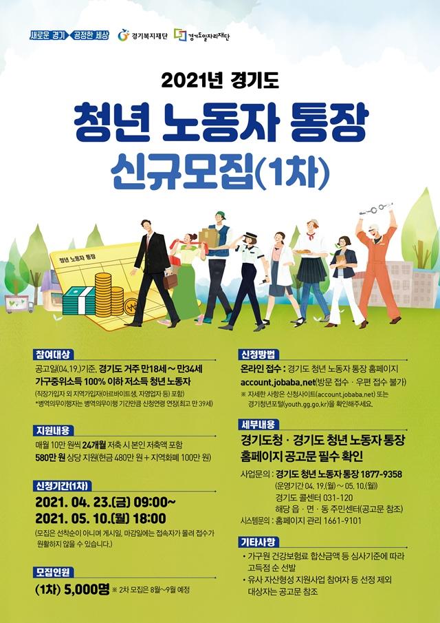 ▲ 청년 노동자 통장 신규 모집 포스터