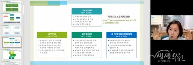 ▲ 허숙민 소장(한국지역복지연구소) 이 온라인 교육을 진행하는 모습