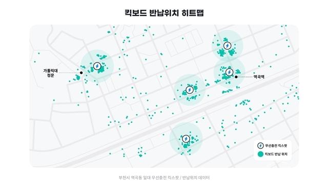 ▲ 부천시 역곡역 일대 무선충전 킥스팟 반납률 데이터